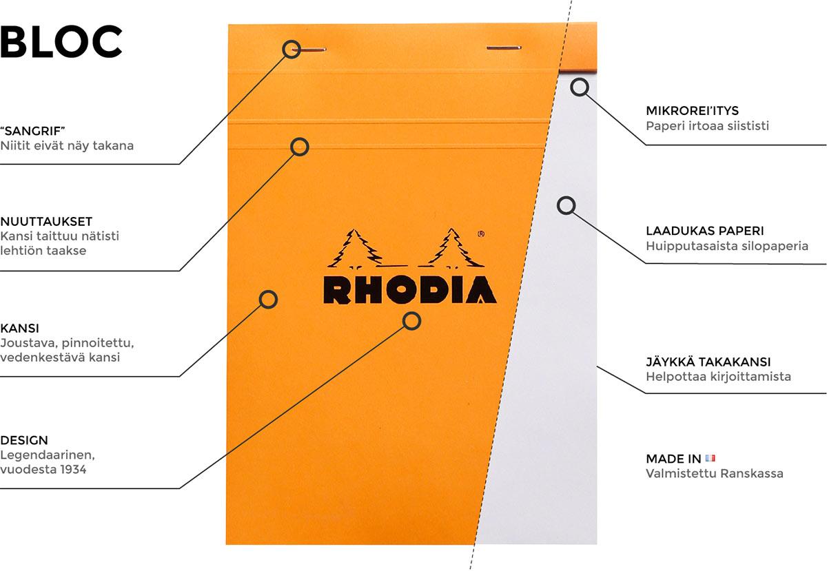 Bloc Rhodia